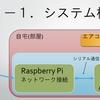 Raspberry PiとArduinoを使用した家電制御デバイス