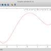 Ruby で gnuplot を使い関数グラフを描く