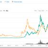 なぜ Ethereum は成功するのか?