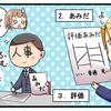 マンガ記事⑰人事評価~びふぉあ株式会社~