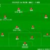 【J1 2nd 第13節】新潟 0 - 2 鹿島 内容が・・・でも勝つことが大事
