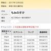 【速報】湘南国際マラソン2017 完走しました。