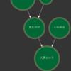 Golangで言語処理100本ノック2015 第5章: 係り受け解析