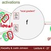 ディープラーニング学習メモ #4 誤差の逆伝搬