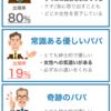 P活は日本の文化?