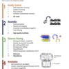 包括的なメタゲノム解析パイプライン ATLAS