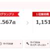 本日のカラオケ(2017/8/7)