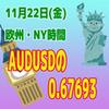 【11/22 欧州・NY時間】AUDUSDの0.67693