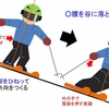 我流野良スキーヤーのバッジテスト攻略~SAJ2級検定「基礎パラレルターン大回り」~