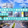 東京都の新型コロナ感染者数減少傾向、都内における繁華街、主要エリアの人出は増加