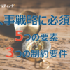 人事戦略に必須の5つの要素、3つの制約要件