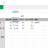 【パイレーツコラボ】クロ玉800連の排出率等報告!