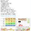 【地震予知】磁気嵐ロジックでは国内危険度は8月27~29日はL7(要警戒)、30日はL6(要警戒)、31日・9月1日はL5(警戒)!特に日向灘・東海・関東!国内M7+の空白期間が1000日超え!『首都直下地震』・『南海トラフ地震』にも要警戒!