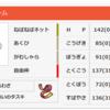 【考察記事】ペロリームキュウコン