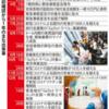 東京オリンピック開催したいがために1年前より徹底して新型コロナウイルス感染拡大「問題」に対するまともな・本格的対応を忌避してきた日本政府と東京都政,コロナ禍対策はすでに医療崩壊(壊滅状態)に入っており,命の選別が開始
