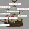 帆船のマストとセイルには固有の名称があるんです 帆船「日本丸」ペーパーモデルアート その7