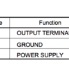 【ESP32】NEC方式で赤外線通信できるプログラムを作ってみた
