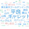 8/11~ハム→鷲【獅子について】