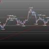 欧州時間の米ドルの見通し リスクOFF続く?