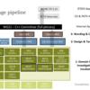 [C++]WG21月次提案文書を眺める(2020年4月)