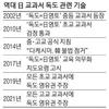 (海外反応) 日本高校の教科書に'独島は日本の領土'…●さらに冷え込む韓日