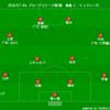 【ACL グループステージ第3節】シドニーFC 0 - 2 鹿島 主力の多くを温存した中での大きな大きな勝ち点3