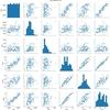 設計 確率雨量の推定(2)データ概観