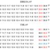【函館記念2016】マイネルミラノが作る展開から馬券を考察する