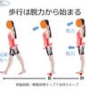 歩行困難は筋力低下が最もな原因なのでしょうか?