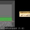 【第2弾】物理の熱力学の方程式もICTを活用してビジュアルなシミュレーションを見れば一目瞭然