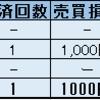 2018年11月28日 ループイフダン 利益1,525円