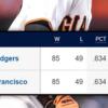 LAD・SFG同率首位【MLB2021】9月1日~9月2日(レギュラーシーズン)