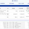 <2020年7月14日>楽天VTIとTECLのトータルリターン公開。ついにSPXLを売却してレバレッジETFをTECLに一本化した