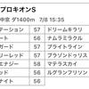 プロキオンステークス2018予想