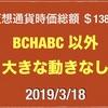 【ビットコインキャッシュ6%上昇】2019/3/18 仮想通貨時価総額15兆5000億 ドル111円なかば