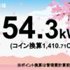 6/28の発電量は54.3kWhでした