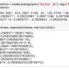 AV作品のタイトルデータを元にword2vecを使って、「ちんちん - 男 + 女」の結果を見る