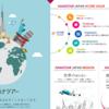 HANATOUR JAPAN(6561)が12月15日に東証マザーズに新規上場!IPOスケジュール、幹事証券会社などのまとめ