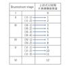 「ブルンストロームステージ」と「上田式12段階片麻痺機能検査」の変換早見表
