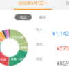 2020年月6月分の家計簿公開!!
