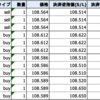 ◉ 20210429 (Thu) Today's trade