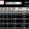 9/2 株買いサイン スイングトレード