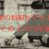 【2018年版】関東のおすすめ将棋道場、将棋ができる場所12選