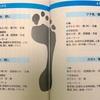 両足でしっかり立ててますか⁈爪先重心・踵重心の方・武術や身体操作を行う方にオススメです。クライマー・一般の方々も役にたちますよ!!4スタンス理論で考察。