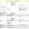 Full text queries と Term level queries一覧見比べ(Elasticsearch)