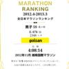 第13回 全日本マラソンランキング