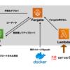 SageMakerをFargateで定期実行する環境をServerless Frameworkで一発でつくる