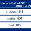 第235回TOEIC公開テスト 結果880→845点!人生は甘くない