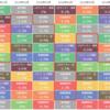 2018年8月度リターン1位のアセットクラス:先進国株式 +2.2% / 最下位:新興国債券 -2.6%