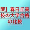 【高校受験2020】春日丘高校の併願校の大学合格実績を比較